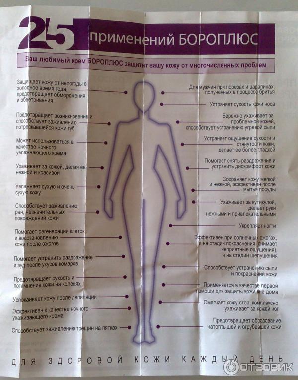 Боро плюс инструкция антисептический крем