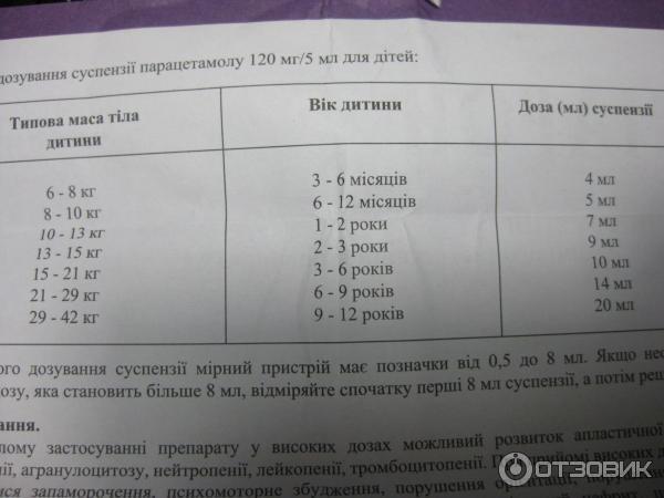 пиарон суспензия инструкция по применению - фото 10