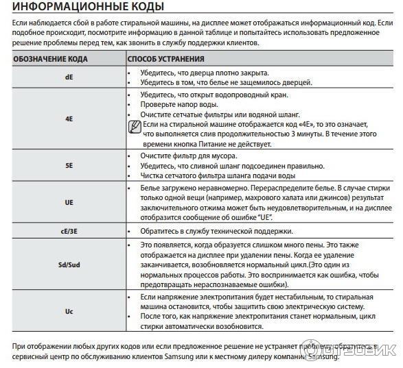 Стиральная Машина Самсунг Инструкция Коды Ошибок - фото 11
