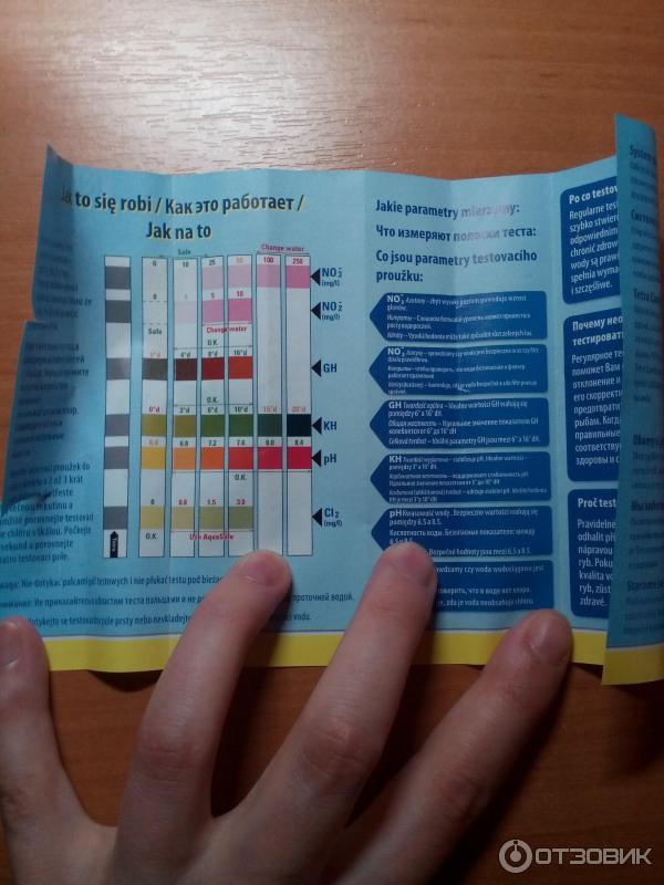 Тест для воды в аквариуме своими руками 91