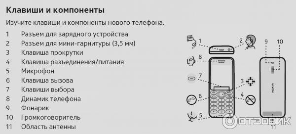 Nokia 130 сотовый телефон