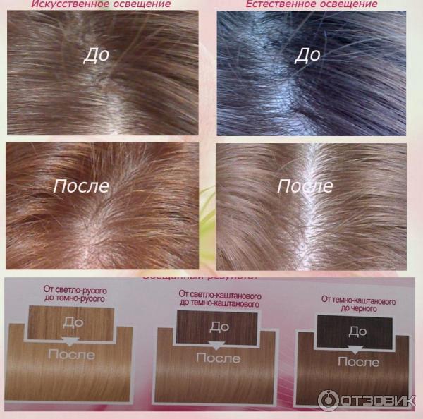 Как краской волосы сделать на тон светлее 716