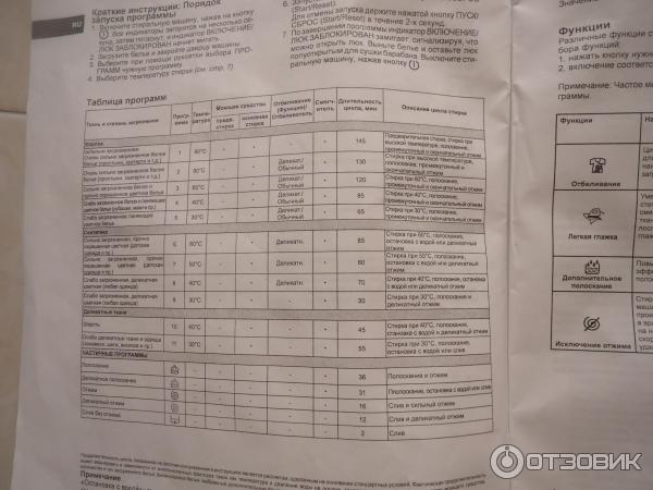 Indesit Wisl 105 Инструкция На Русском img-1