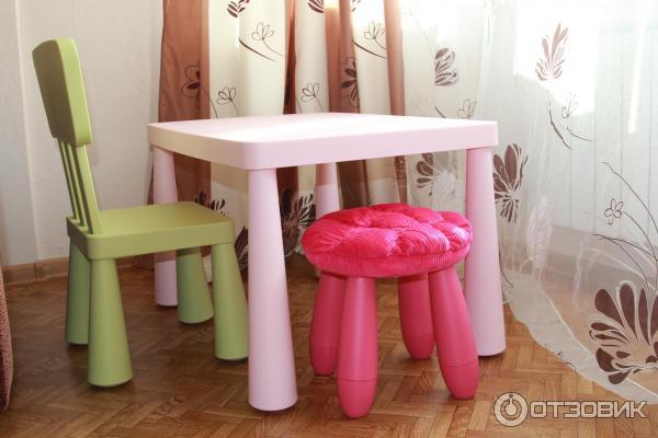 отзыв о пластиковый стол и стул из серии Ikea маммут современная