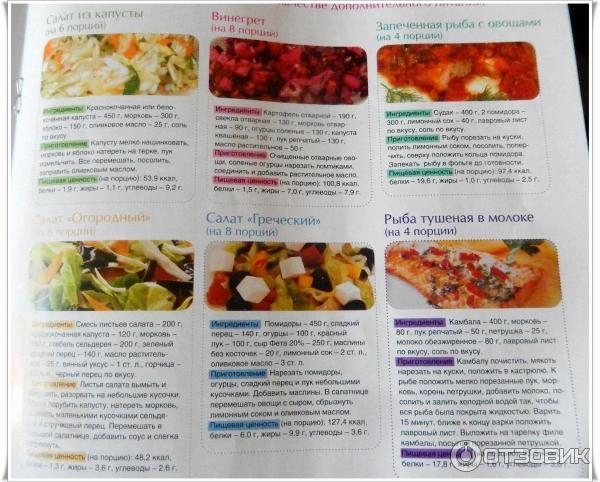 Диетическое меню на неделю на каждый день - диета на