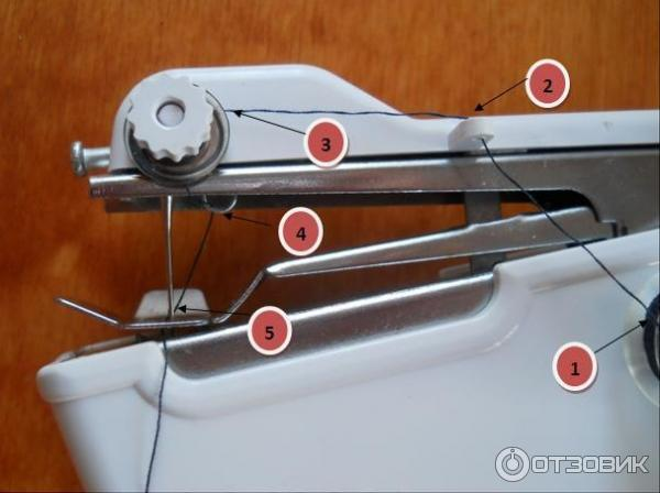 ручная мини швейная машинка стежок инструкция