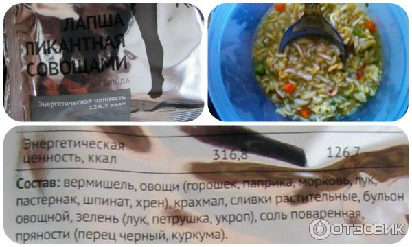 ЛЕОВИТ нутрио - Программа питания и продукты для похудения