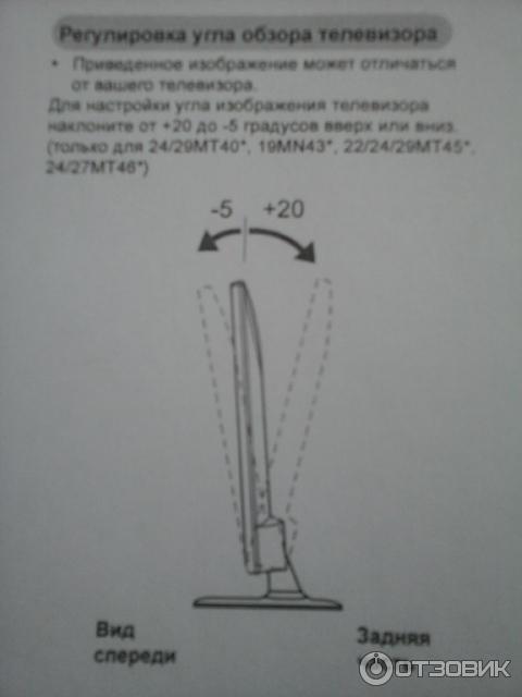 схема изменения угла обзора