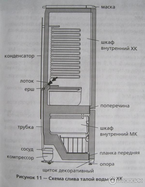 Холодильник Минск 16е Инструкция - фото 6