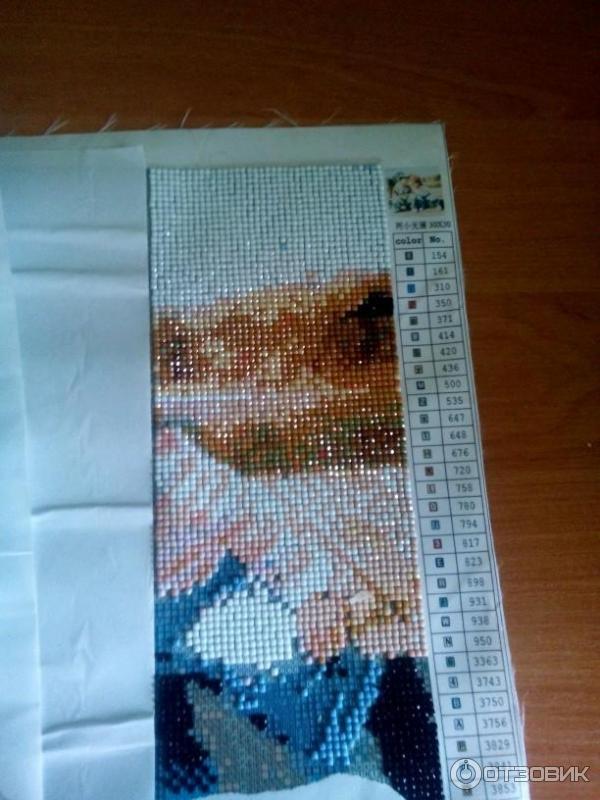 Как использовать стразы от вышивки
