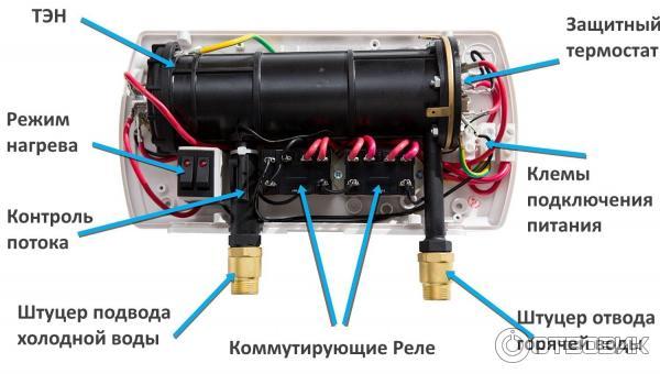 Ремонт накопительного водонагревателя атмор своими руками