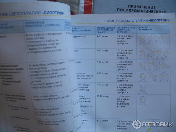 Биоптрон показания к применению инструкция