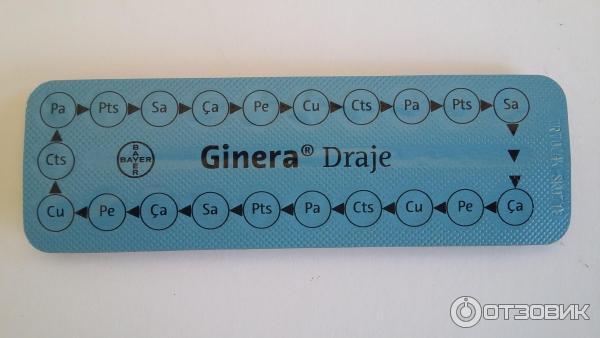 Ginera инструкция по применению - фото 6