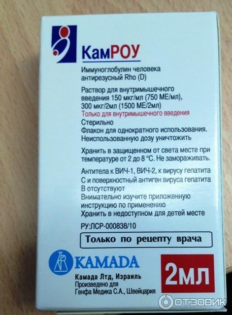 Антирезусный иммуноглобулин для беременных отзывы