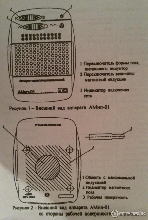 Амнп 01 солнышко инструкция