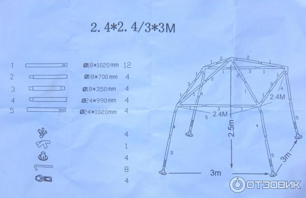 инструкция по сбору шатра 3х3 - фото 2