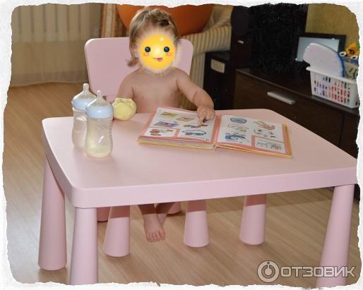 отзыв о пластиковый стол и стул из серии Ikea маммут первое