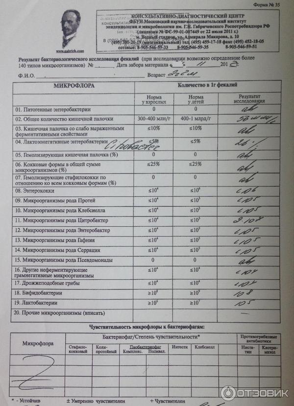Анализ кала у беременных 53