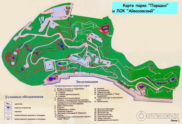 парк айвазовского партенит фото