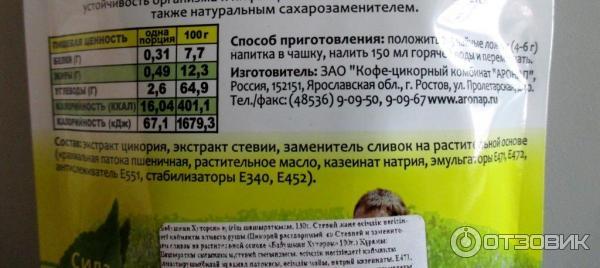 Цикорий со стевией польза