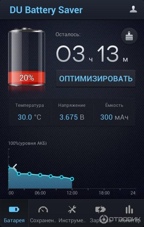 du battery saver александр на android 236 трешбокс
