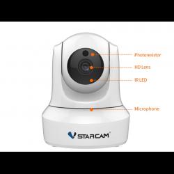 Расчет памяти видеорегистратора для ip камер