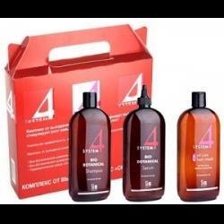 Как использовать репейное масло для волос и когда результат