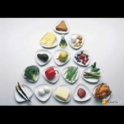 Питание при сушке тела для девушек: меню, рецепты и советы.