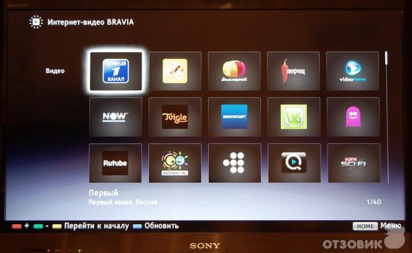 Default Password for Sony bravia WiFi