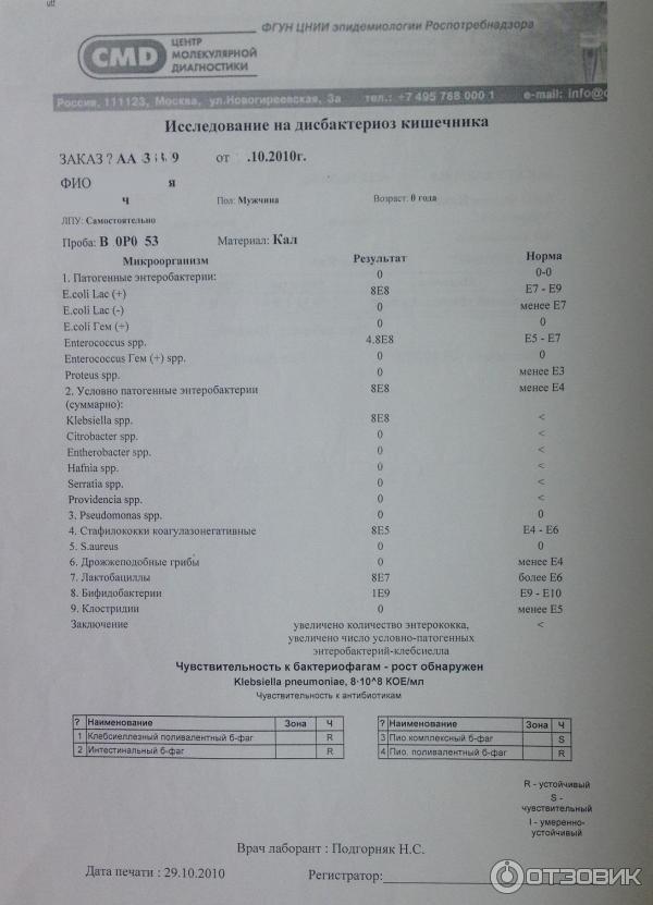 Анализ крови cmd на группу из определить можно анализу пальца беременность ли по крови общему