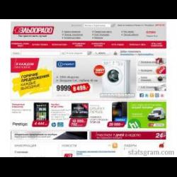 Отзыв о Eldorado.ru - интернет-магазин бытовой техники  4f963940d3bd0